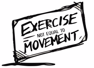 Exercise is not equal to movement