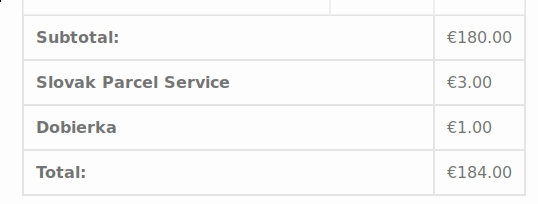 Customise order total rows
