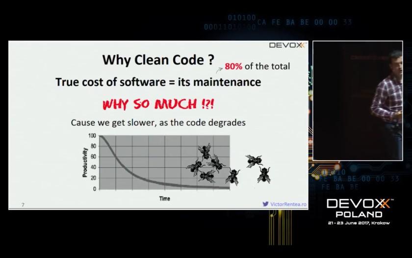 Why clean code?